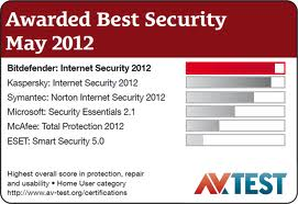 Bitdefender Total Security 2013 AV-Test